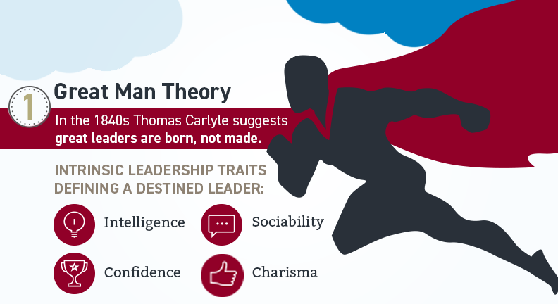 Great Man Theory of Leadership ⚡️